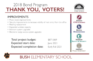 Bush bond information